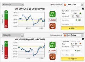 Trading binario: tutto quello che devi sapere prima di iniziare ad investire con le opzioni