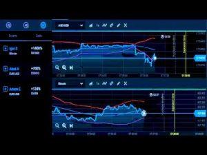 strumenti per fare trading